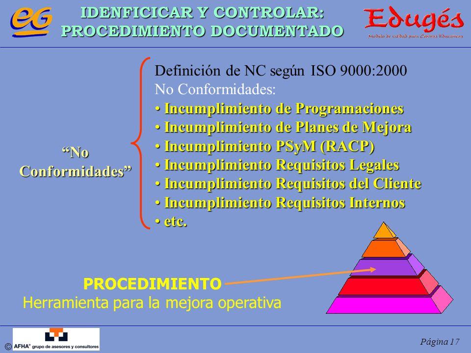 IDENFICICAR Y CONTROLAR: PROCEDIMIENTO DOCUMENTADO