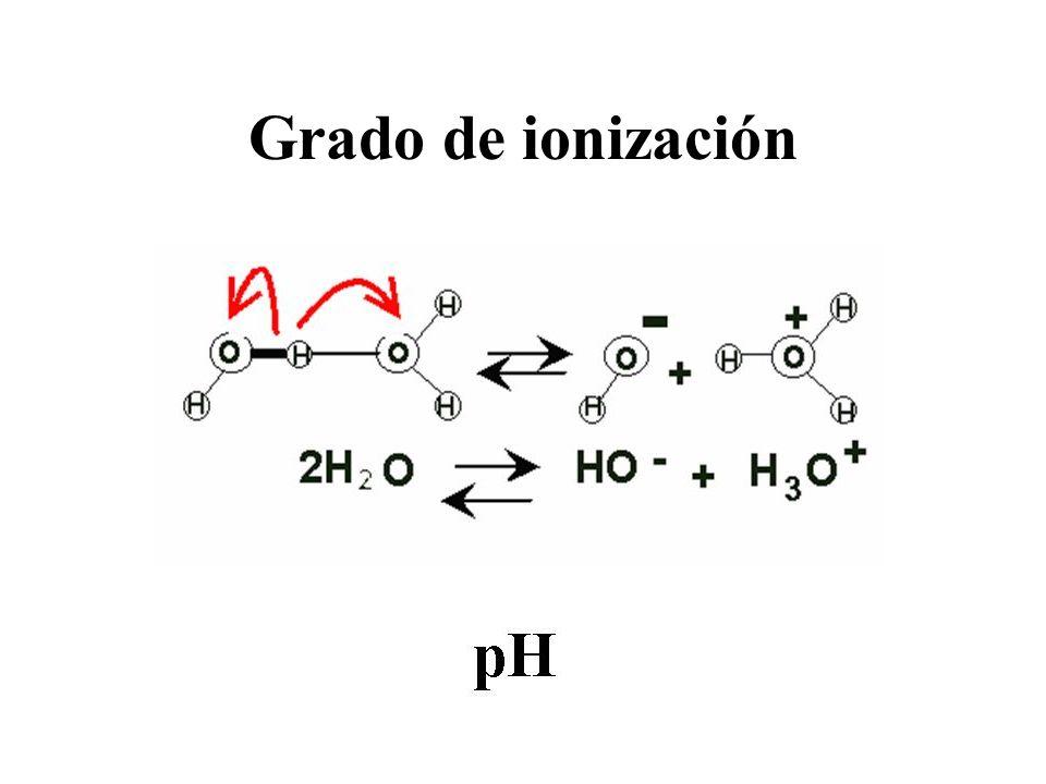 Grado de ionización