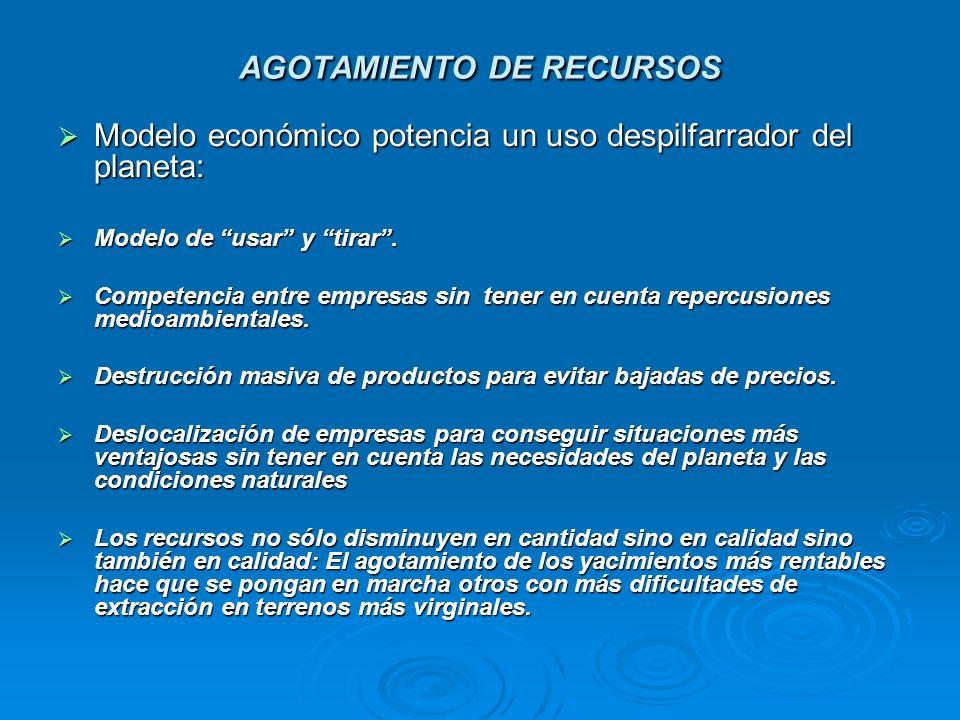 AGOTAMIENTO DE RECURSOS