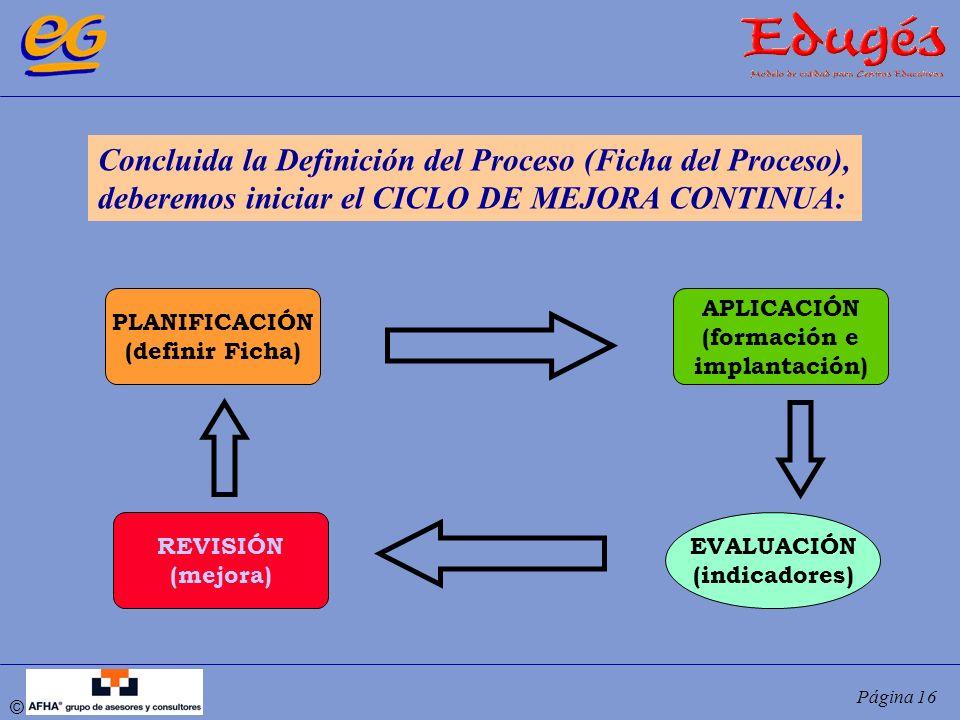 Concluida la Definición del Proceso (Ficha del Proceso), deberemos iniciar el CICLO DE MEJORA CONTINUA:
