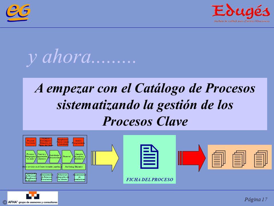 A empezar con el Catálogo de Procesos sistematizando la gestión de los