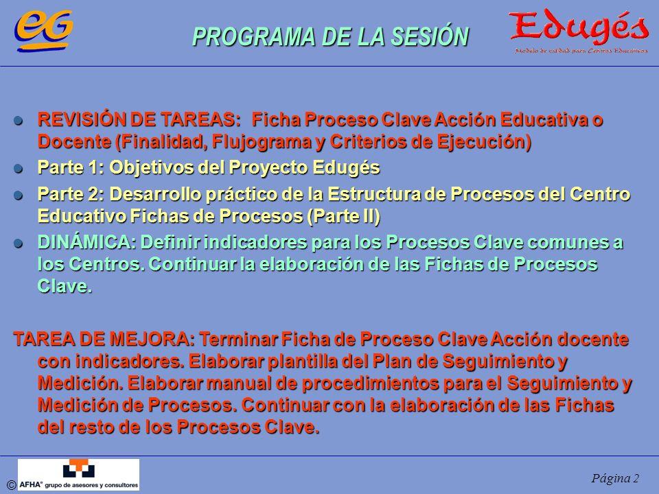PROGRAMA DE LA SESIÓN REVISIÓN DE TAREAS: Ficha Proceso Clave Acción Educativa o Docente (Finalidad, Flujograma y Criterios de Ejecución)