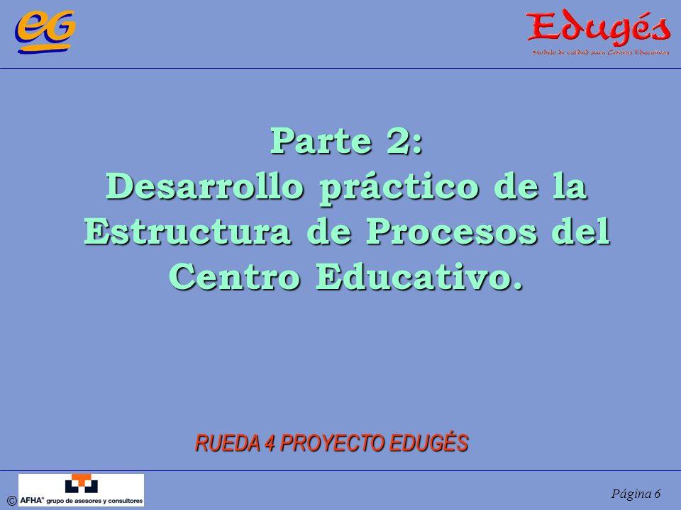 Desarrollo práctico de la Estructura de Procesos del Centro Educativo.