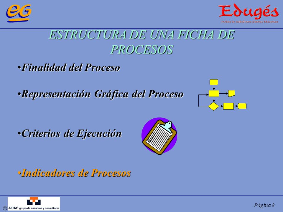 ESTRUCTURA DE UNA FICHA DE PROCESOS
