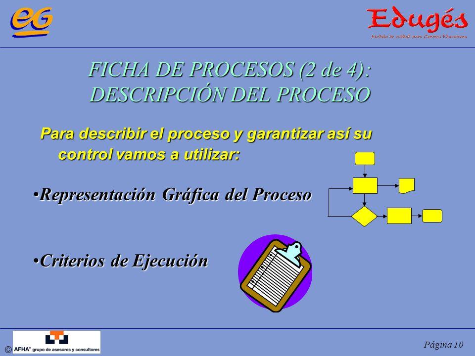 FICHA DE PROCESOS (2 de 4): DESCRIPCIÓN DEL PROCESO