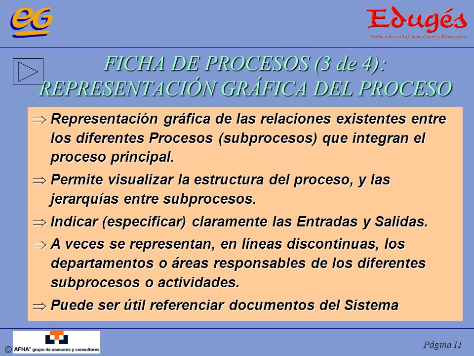 FICHA DE PROCESOS (3 de 4): REPRESENTACIÓN GRÁFICA DEL PROCESO