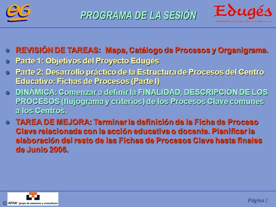 PROGRAMA DE LA SESIÓNREVISIÓN DE TAREAS: Mapa, Catálogo de Procesos y Organigrama. Parte 1: Objetivos del Proyecto Edugés.