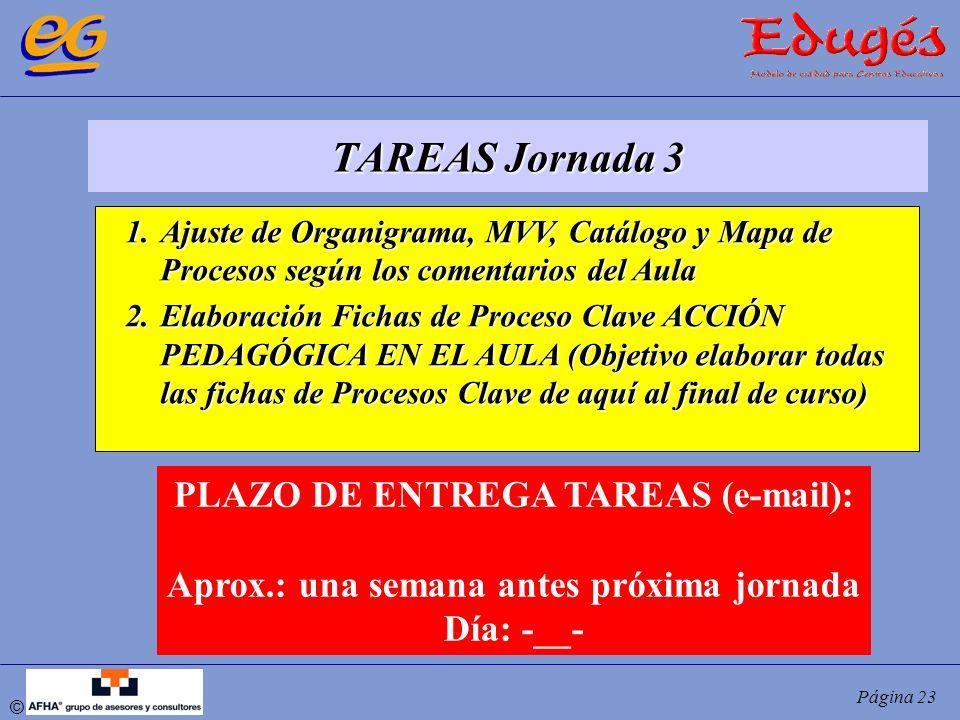 TAREAS Jornada 3 PLAZO DE ENTREGA TAREAS (e-mail):