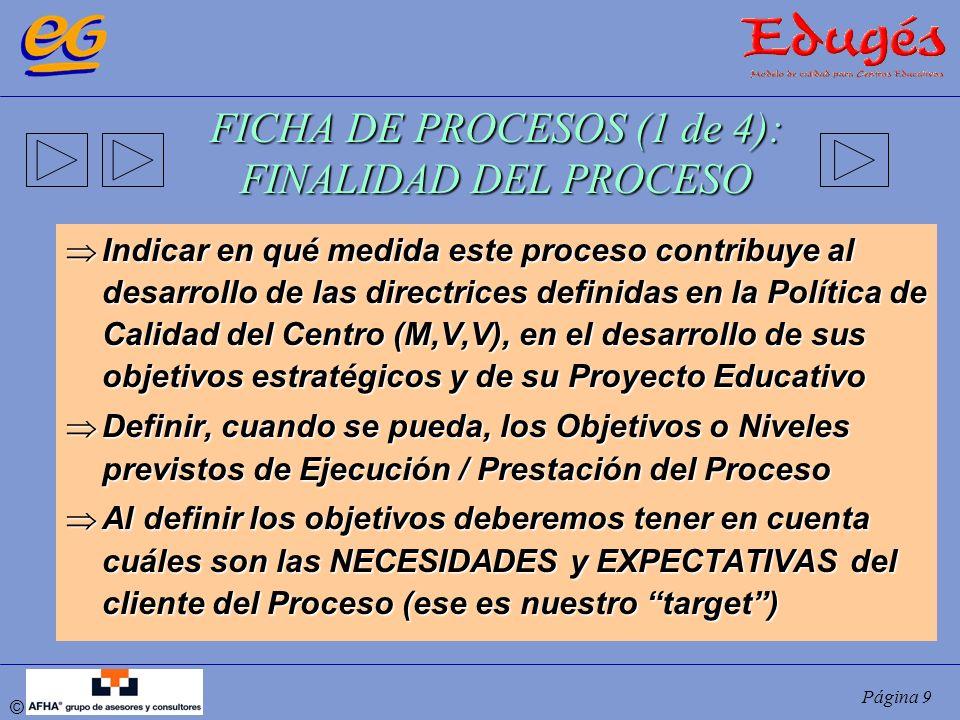 FICHA DE PROCESOS (1 de 4): FINALIDAD DEL PROCESO
