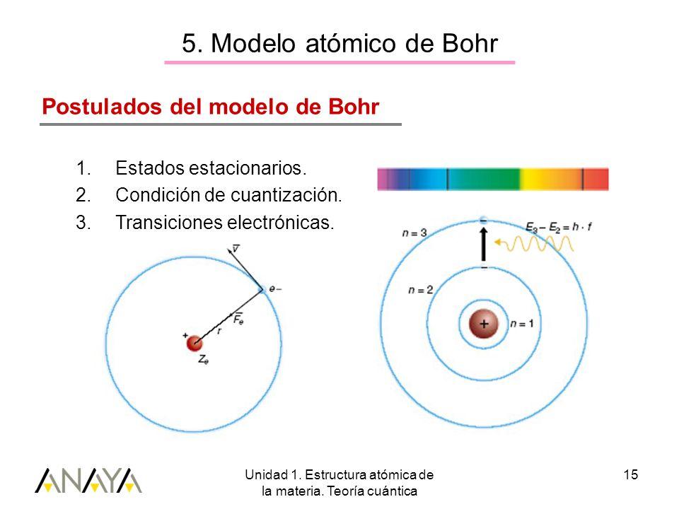 Unidad 1. Estructura atómica de la materia. Teoría cuántica