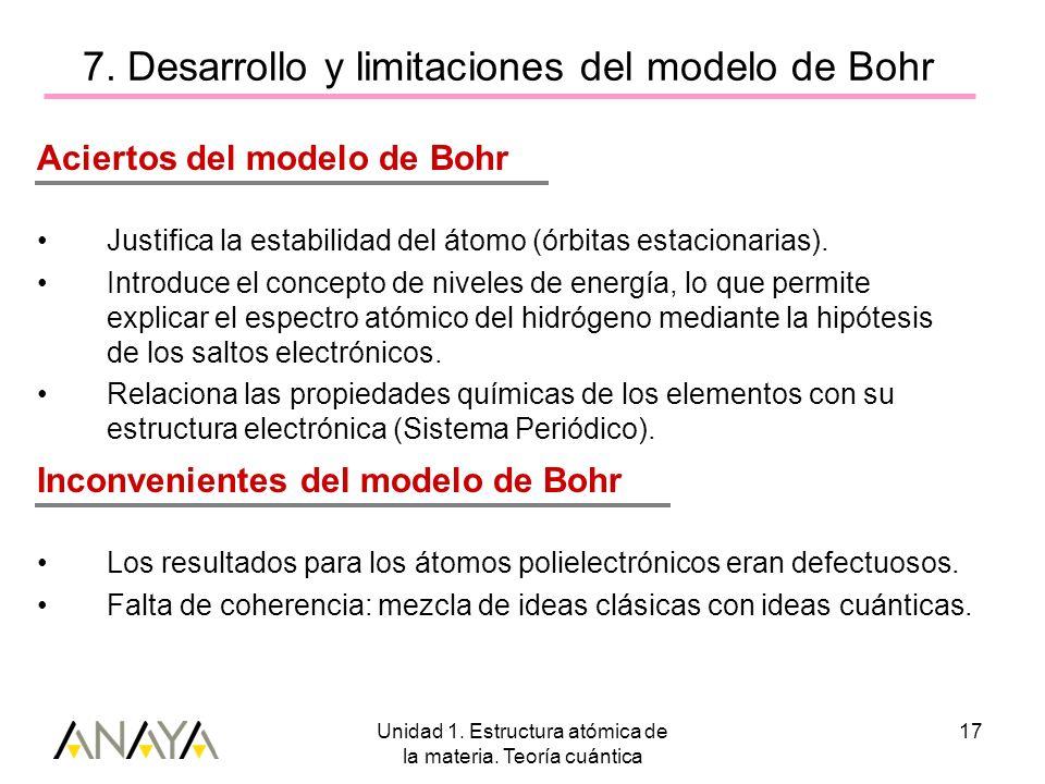 7. Desarrollo y limitaciones del modelo de Bohr