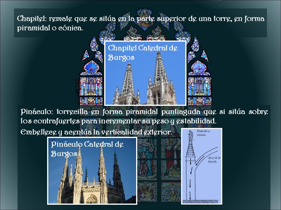 Arquitectura g tica sara quir s ppt descargar for Arquitectura gotica partes