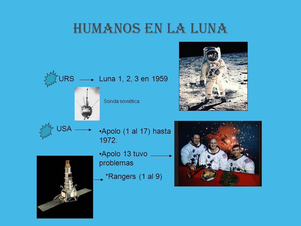HUMANOS EN LA luna URS Luna 1, 2, 3 en 1959 USA