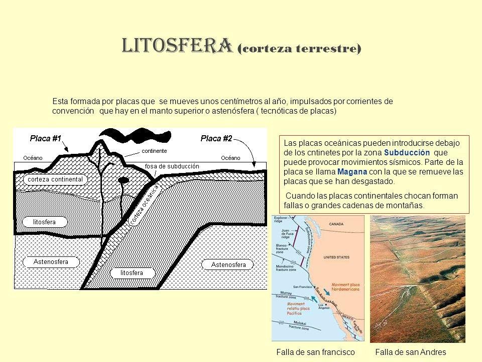 LITOSFERA (corteza terrestre)