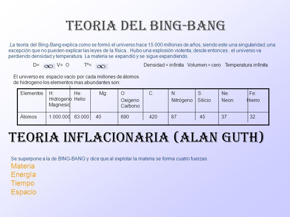 TEORIA INFLACIONARIA (ALAN GUTH)