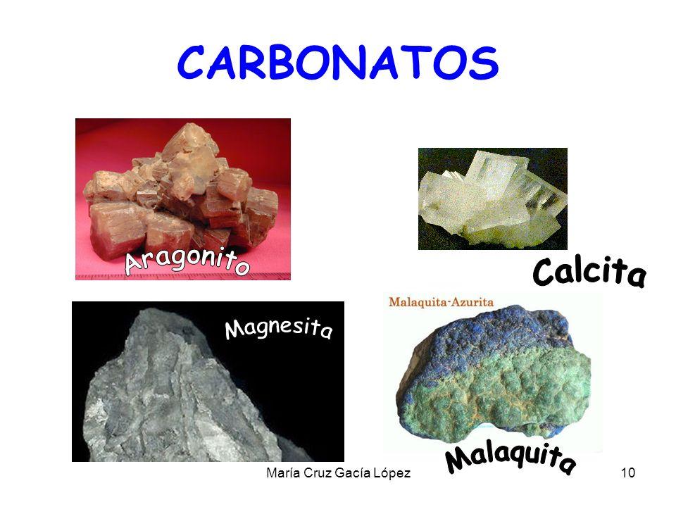 CARBONATOS Calcita Magnesita Aragonito Malaquita
