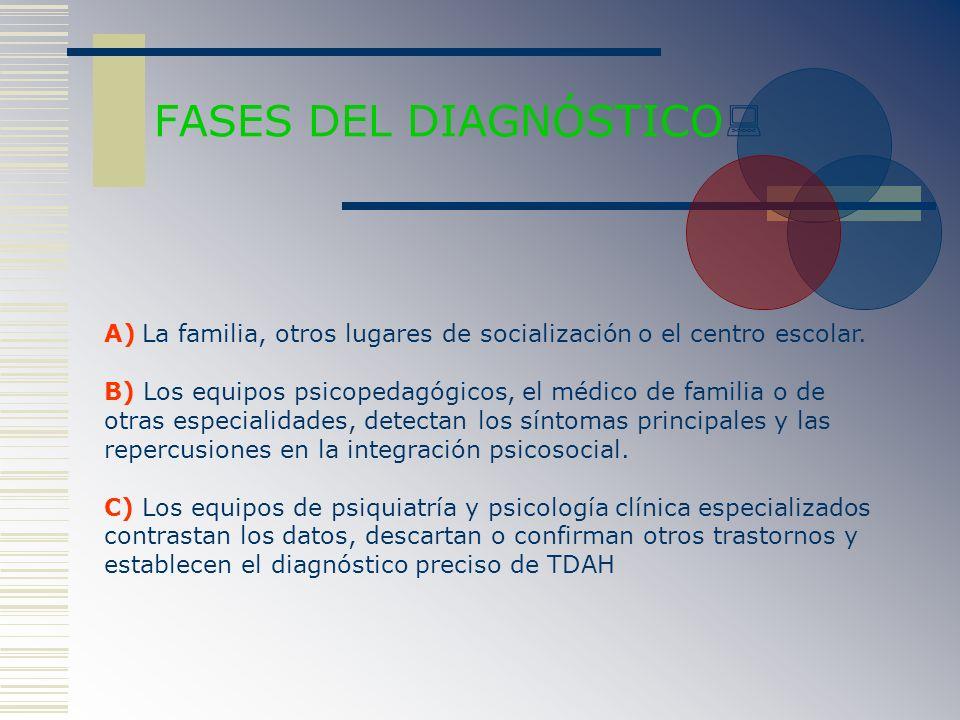FASES DEL DIAGNÓSTICO: