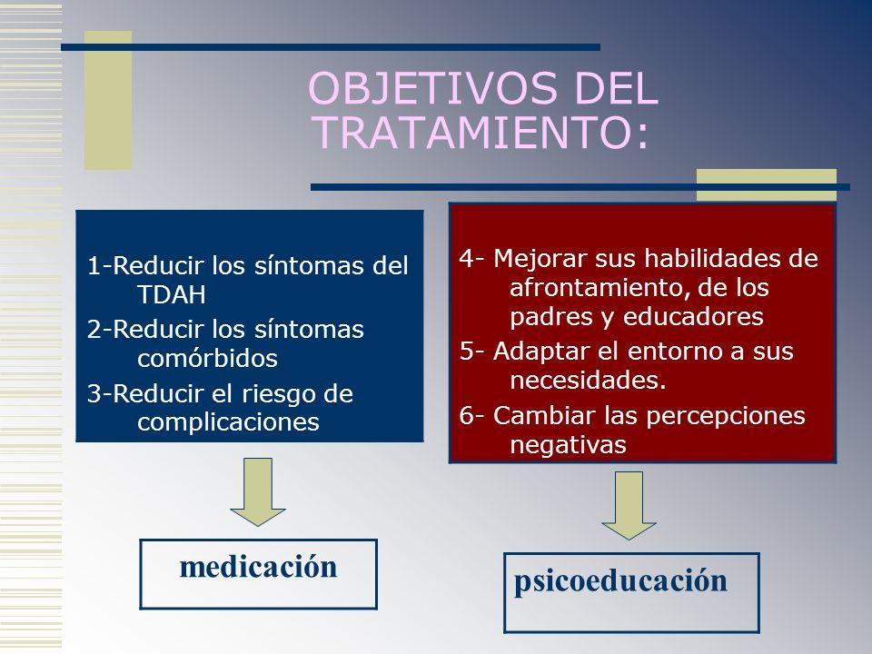 OBJETIVOS DEL TRATAMIENTO: