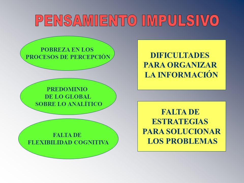 PROCESOS DE PERCEPCIÓN FLEXIBILIDAD COGNITIVA