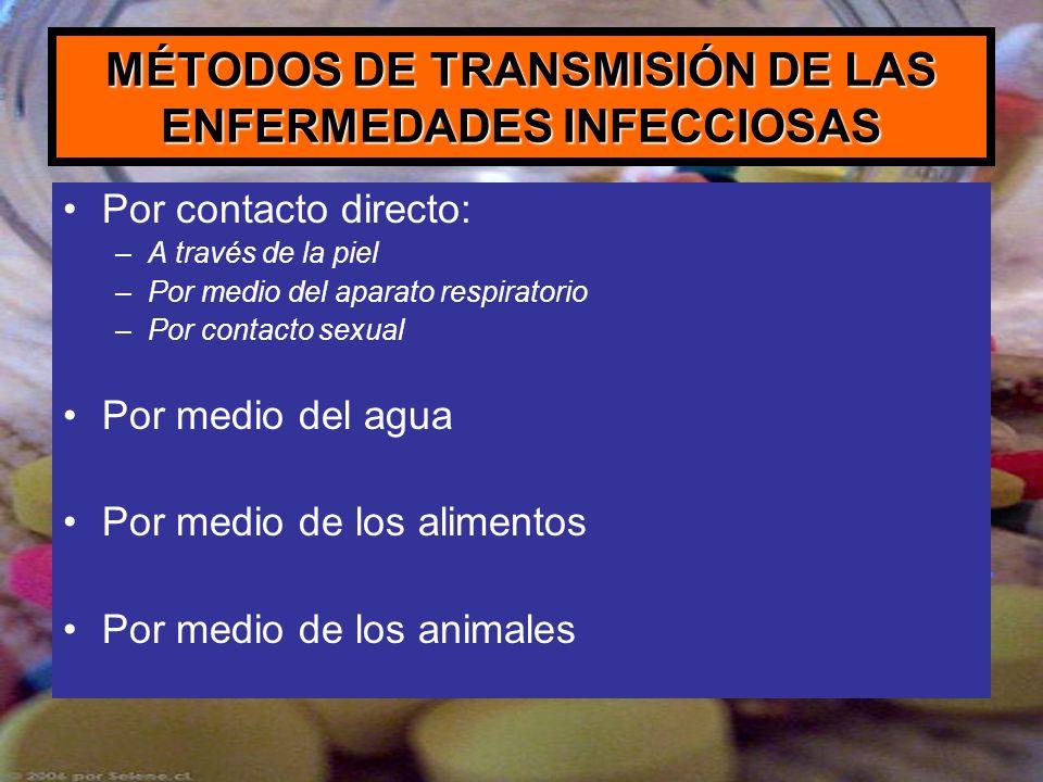 MÉTODOS DE TRANSMISIÓN DE LAS ENFERMEDADES INFECCIOSAS