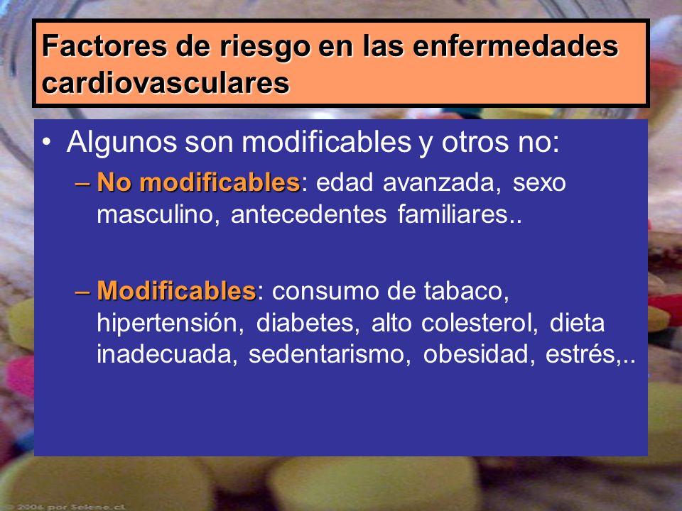Factores de riesgo en las enfermedades cardiovasculares