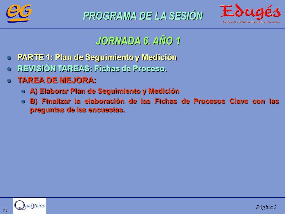 PROGRAMA DE LA SESIÓN JORNADA 6. AÑO 1