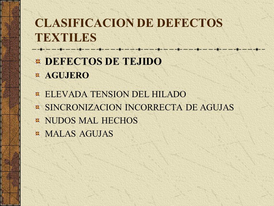 CLASIFICACION DE DEFECTOS TEXTILES