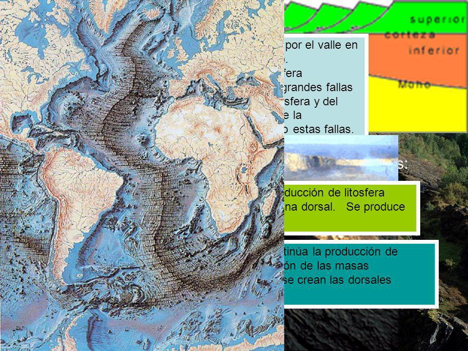 Etapa de Rift: (Llamada de este modo por el valle en el que actualmente está teniendo lugar). Se produce un estiramiento de la litosfera continental que origina la aparición de grandes fallas normales. El adelgazamiento de la litosfera y del Manto a una mayor temperatura permite la aparición de vulcanismo aprovechando estas fallas.