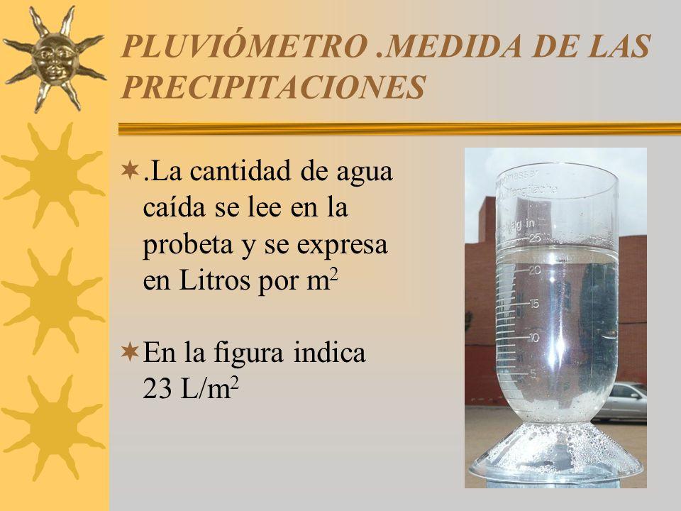 PLUVIÓMETRO .MEDIDA DE LAS PRECIPITACIONES