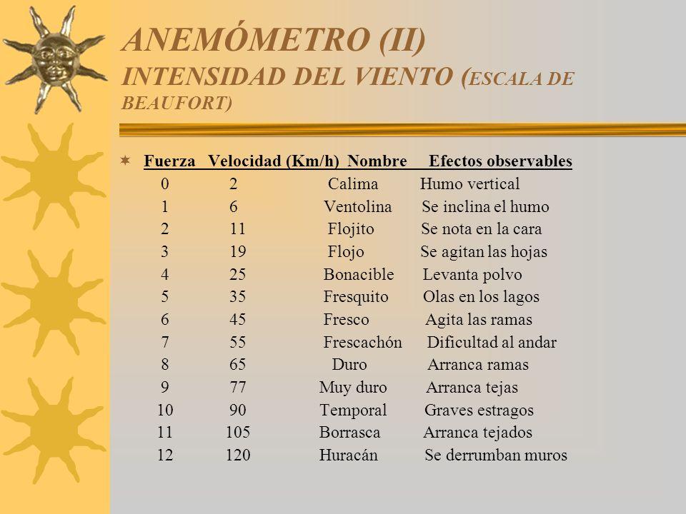 ANEMÓMETRO (II) INTENSIDAD DEL VIENTO (ESCALA DE BEAUFORT)