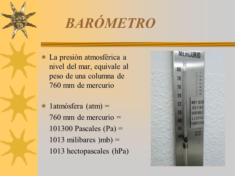 BARÓMETRO La presión atmosférica a nivel del mar, equivale al peso de una columna de 760 mm de mercurio.