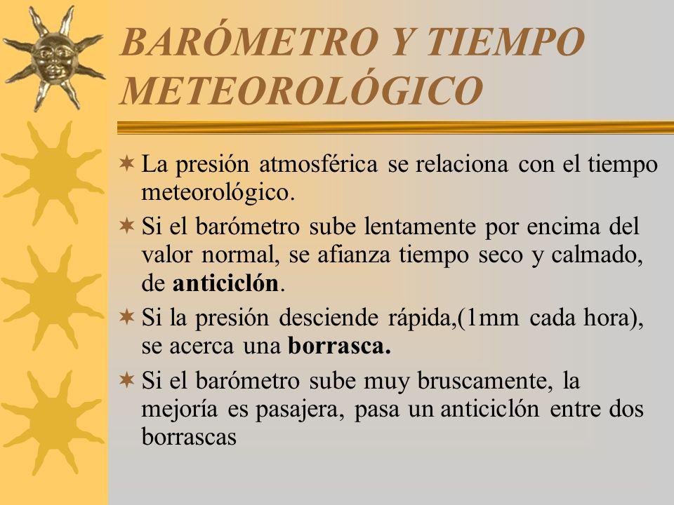 BARÓMETRO Y TIEMPO METEOROLÓGICO