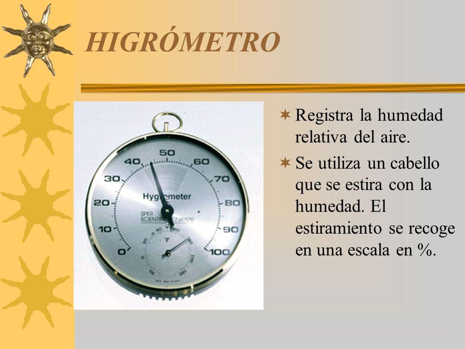 HIGRÓMETRO Registra la humedad relativa del aire.