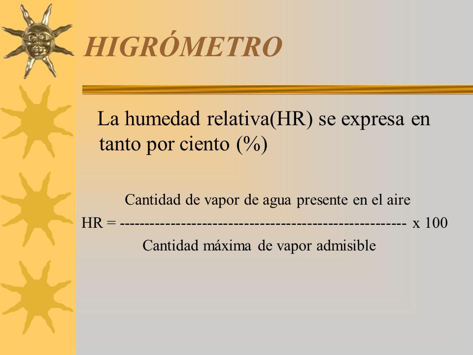 HIGRÓMETRO La humedad relativa(HR) se expresa en tanto por ciento (%)