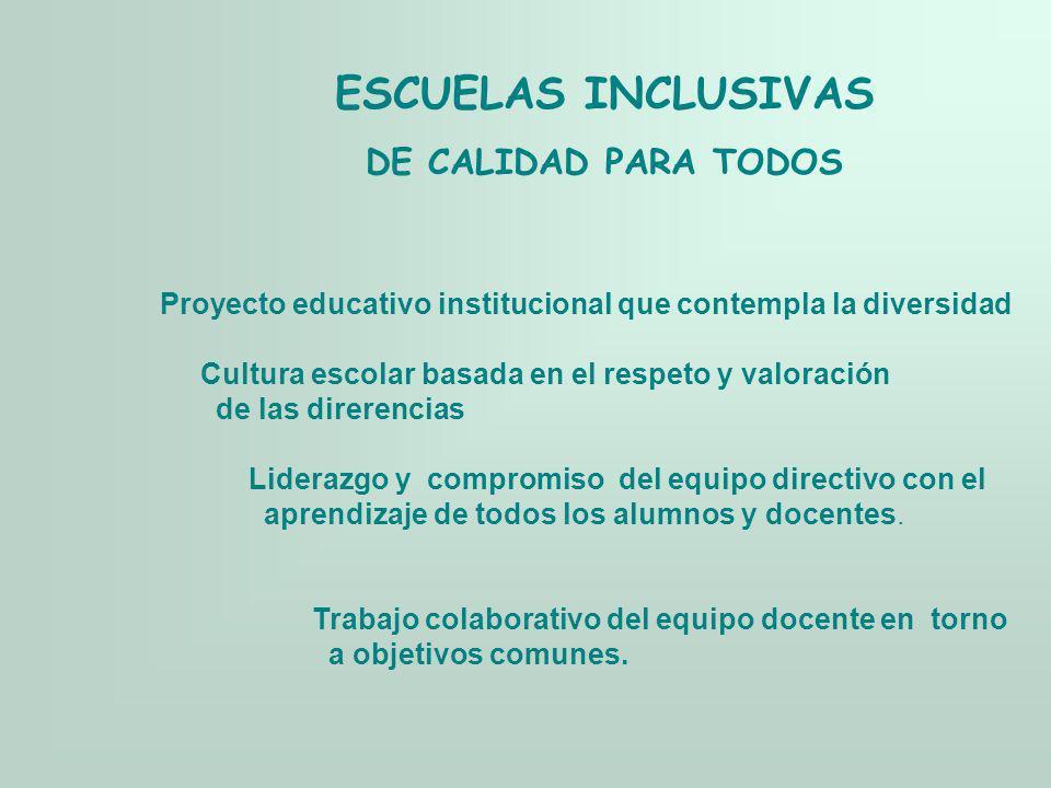 ESCUELAS INCLUSIVAS DE CALIDAD PARA TODOS