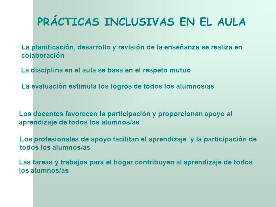 PRÁCTICAS INCLUSIVAS EN EL AULA