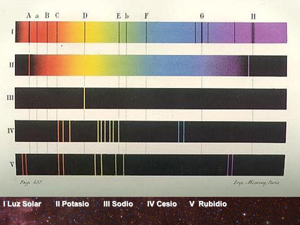 I Luz Solar II Potasio III Sodio IV Cesio V Rubidio