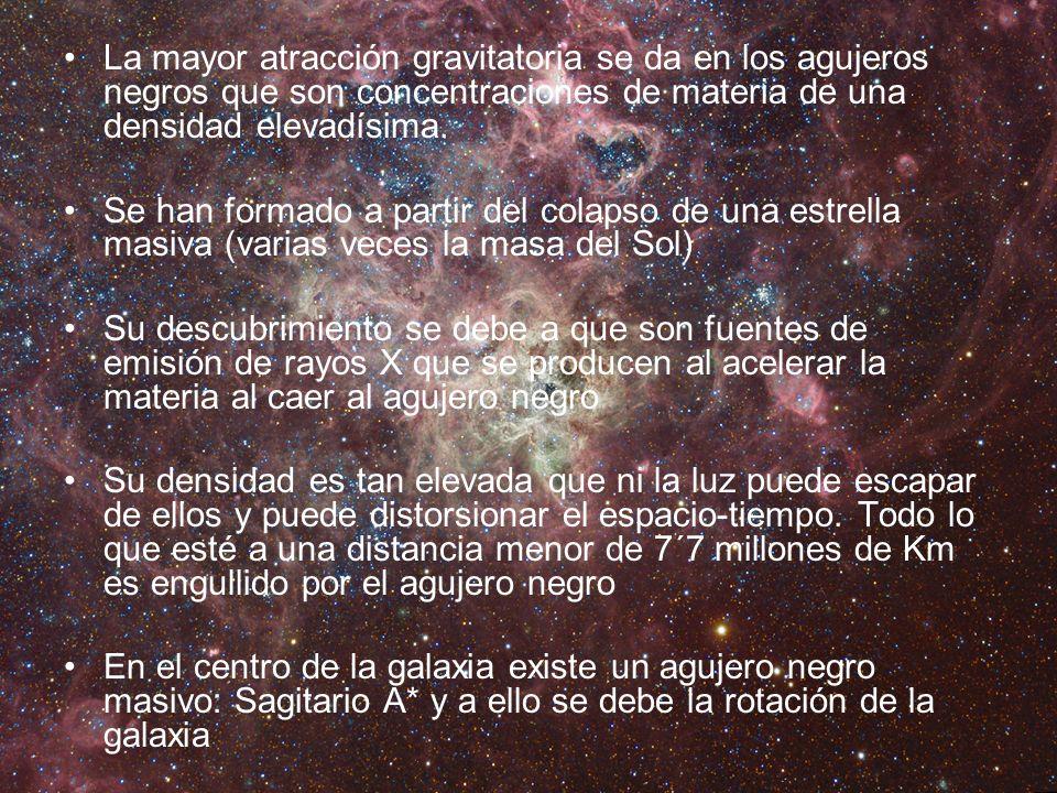 La mayor atracción gravitatoria se da en los agujeros negros que son concentraciones de materia de una densidad elevadísima.