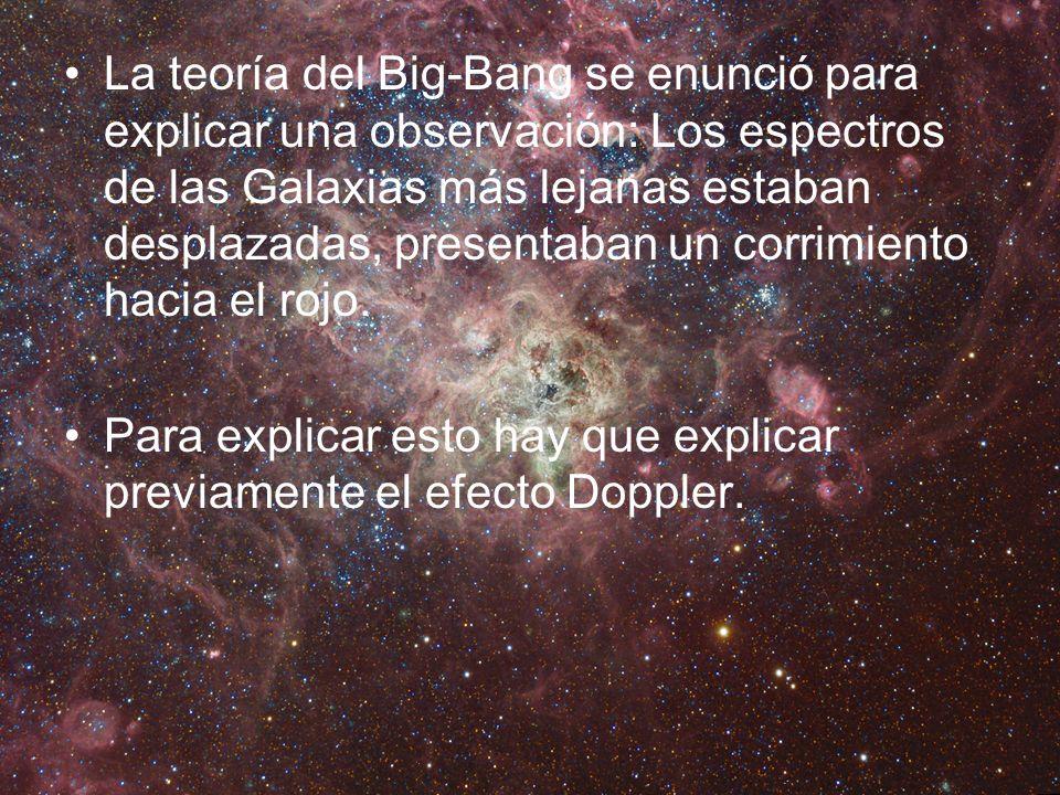La teoría del Big-Bang se enunció para explicar una observación: Los espectros de las Galaxias más lejanas estaban desplazadas, presentaban un corrimiento hacia el rojo.
