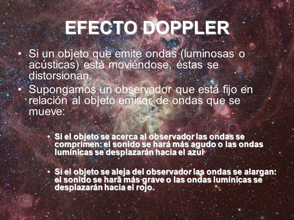 EFECTO DOPPLER Si un objeto que emite ondas (luminosas o acústicas) está moviéndose, éstas se distorsionan.