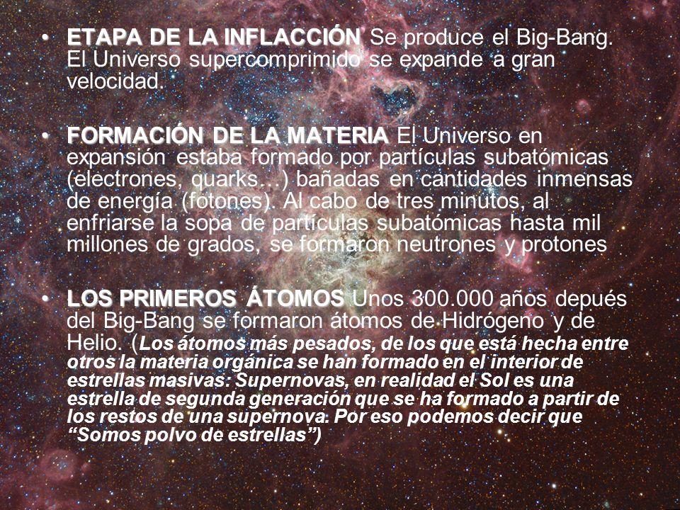 ETAPA DE LA INFLACCIÓN Se produce el Big-Bang
