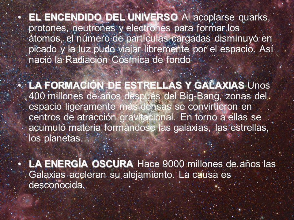EL ENCENDIDO DEL UNIVERSO Al acoplarse quarks, protones, neutrones y electrones para formar los átomos, el número de partículas cargadas disminuyó en picado y la luz pudo viajar libremente por el espacio. Así nació la Radiación Cósmica de fondo