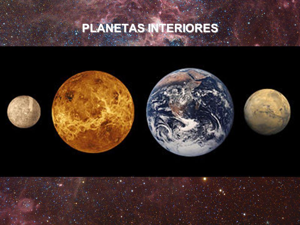 PLANETAS INTERIORES
