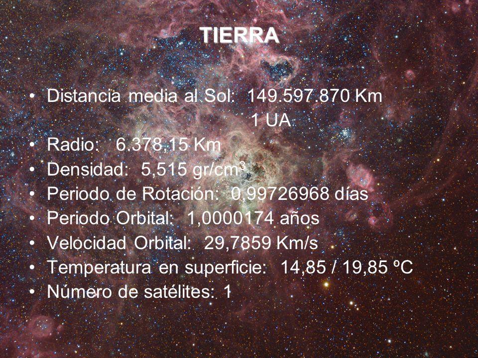 TIERRA Distancia media al Sol: 149.597.870 Km 1 UA Radio: 6.378,15 Km
