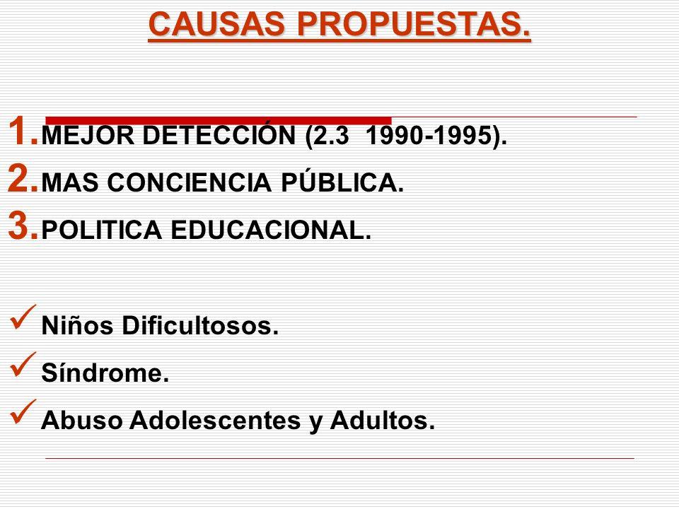 CAUSAS PROPUESTAS. MEJOR DETECCIÓN (2.3 1990-1995).