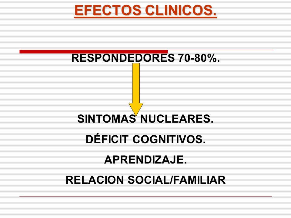 RELACION SOCIAL/FAMILIAR