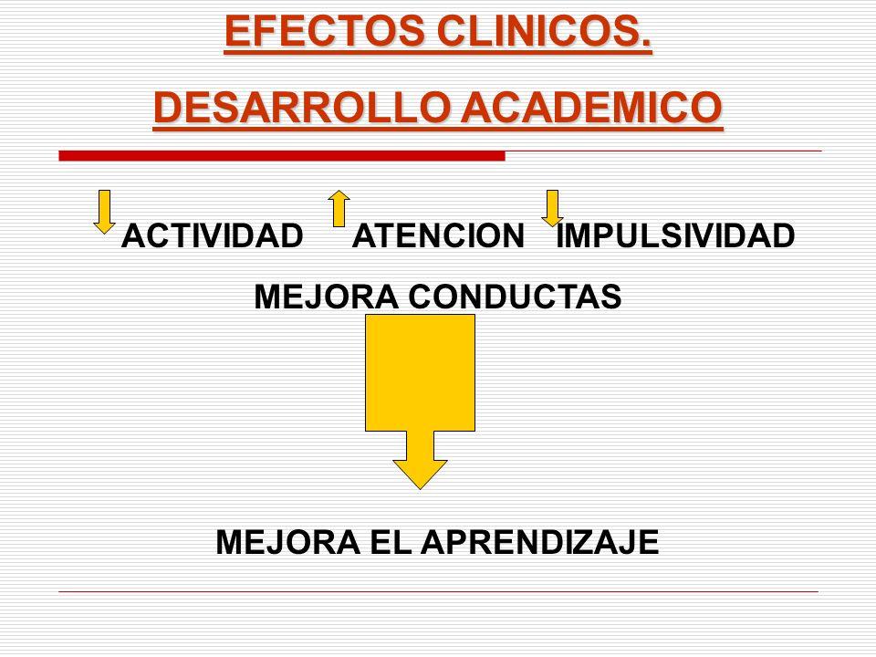EFECTOS CLINICOS. DESARROLLO ACADEMICO