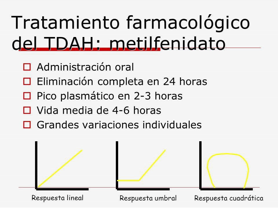 Tratamiento farmacológico del TDAH: metilfenidato