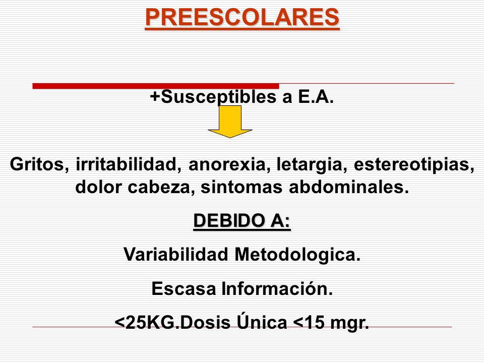 Variabilidad Metodologica. <25KG.Dosis Única <15 mgr.