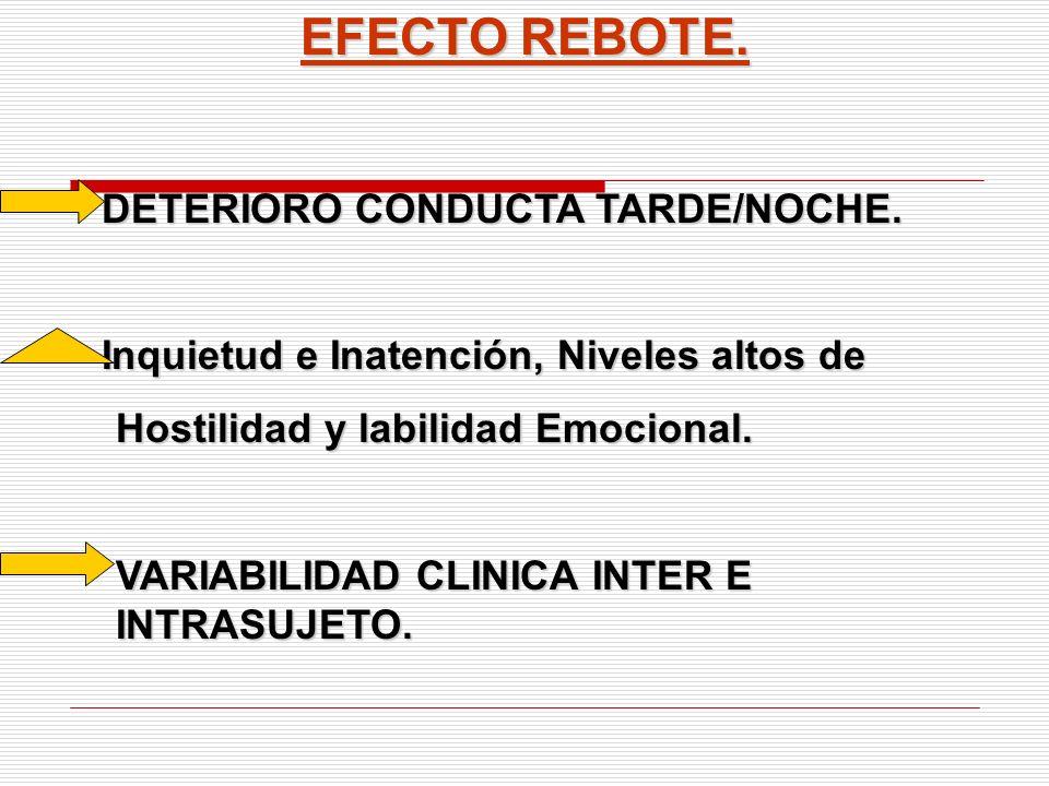 EFECTO REBOTE. DETERIORO CONDUCTA TARDE/NOCHE.